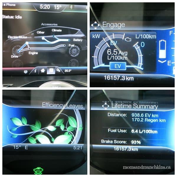 Benefits of a Hybrid Vehicle